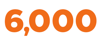 the number 6000